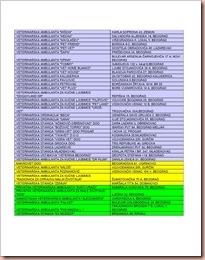 Veterinarske ordinacije, besplatno čipovanje, vakcinacija, sterilizacija (2)