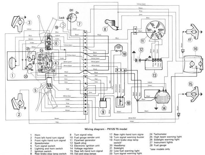 Schema Elettrico Lavatrice : Vespapassione schemi elettrico vespa t senza
