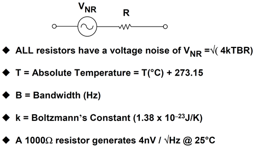 Johnson noise of resistors