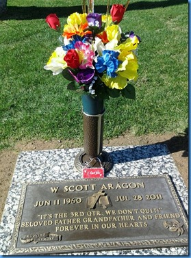 Scott&#39;s grave