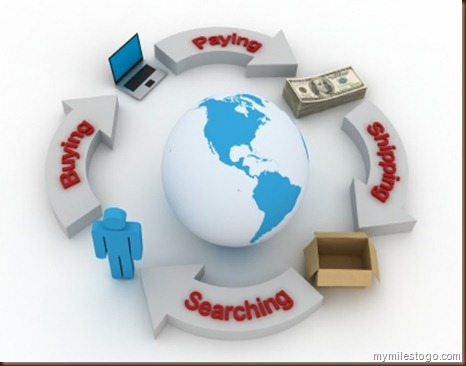 ecommerce methodology