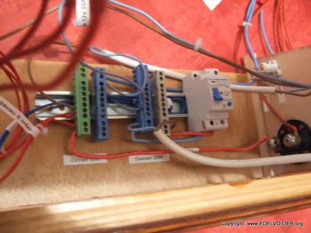 L'ouverture du tableau par le dessus permet un accès aisé à l'ensemble des connexions et fils