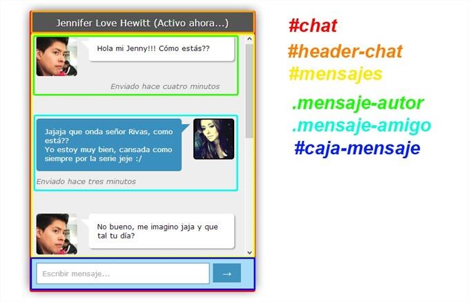 chat-estructura