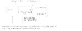 [AA]毒男 地震