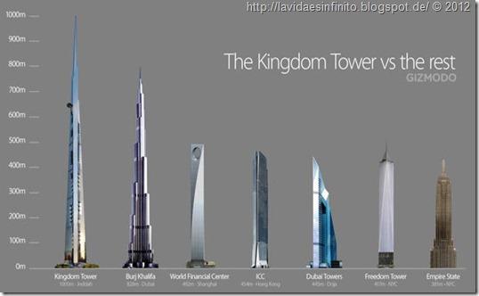 kingdom-tower-a