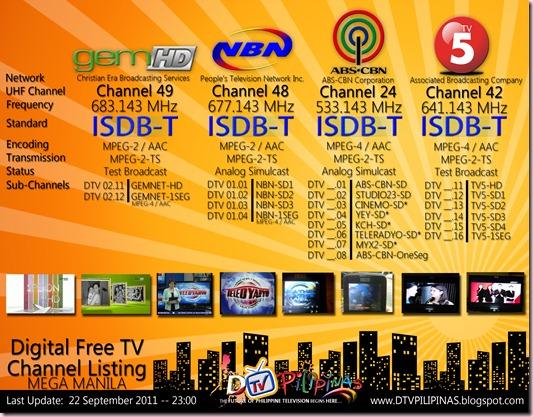 DTV Status2
