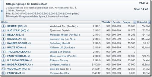 2012-startliste-6aug-jenta_02
