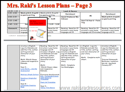 Multi-age lesson plans in a differentiated, project based, flipped classroom - Heidi Raki of Raki's Rad Resources
