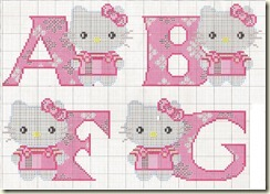 Punto Cruz Abecedário de Hello Kitty - Cópia (2)