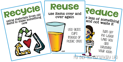 Reduce, Reuse, Recycle Posters to display in the classroom