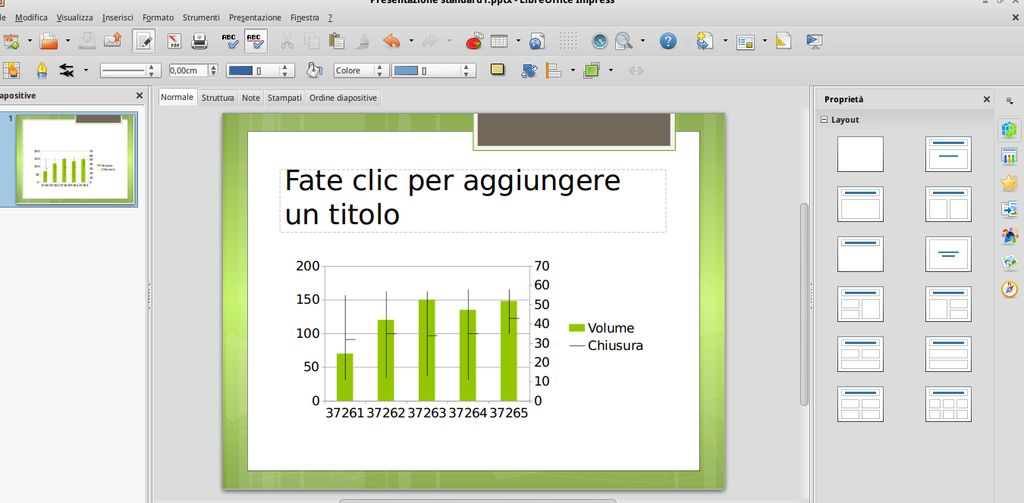 LibreOffice 4.2.3 Impress