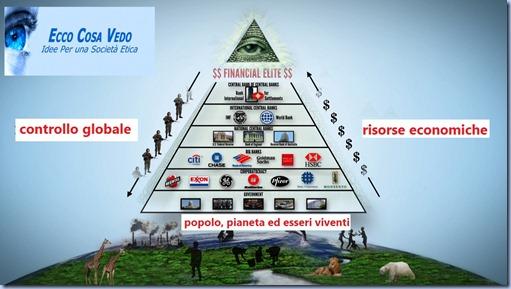 piramidepotere