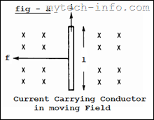 Current carrying conductor