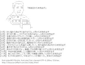 [AA]Noda Kotatsu