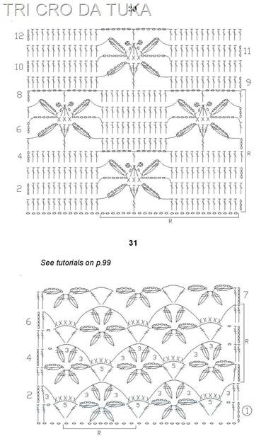 padrão 2