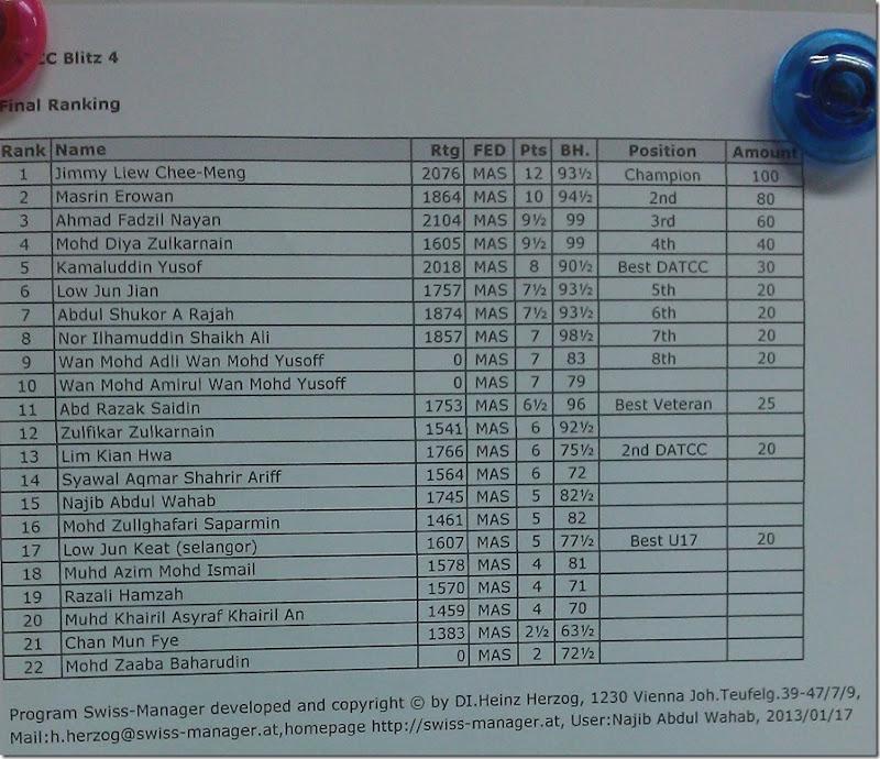 DATCC Final Ranking-2June2013