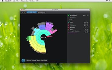 DaisyDisk Analyzer for Mac OS X