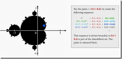 mandelbrot explanation