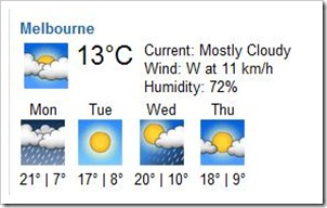 Melbourne Weather