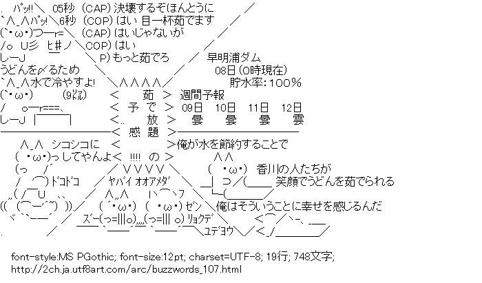 流行語,2012年版,うどん県,予感