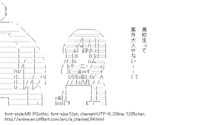 A Channel,Keiko