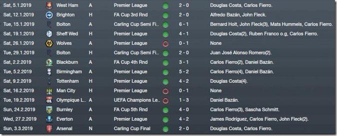 All QPR matches