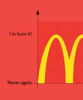 Macdonald logo curve2