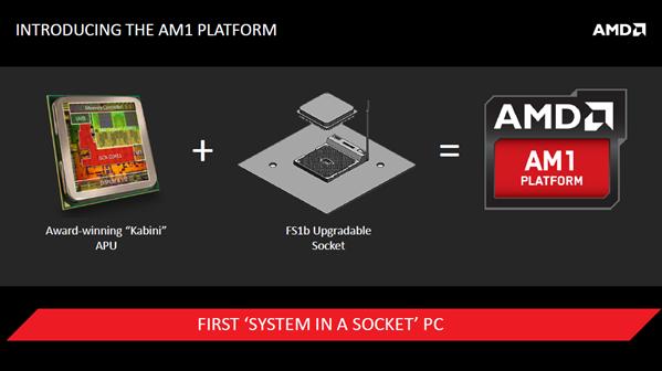 Plataforma AMD AM1