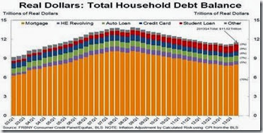 householddebt