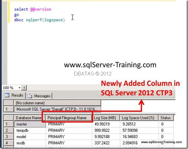 DBCC SQLPERF(LOGSPACE) corrected in SQL Server 2012 RC0