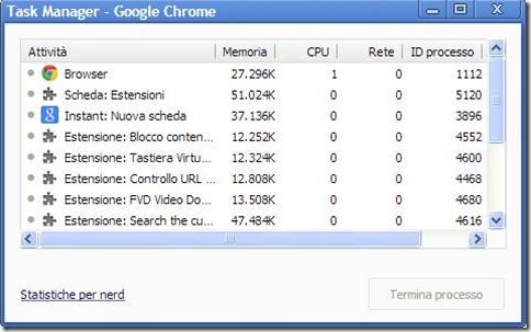 Chrome estensioni che rallentano il browser