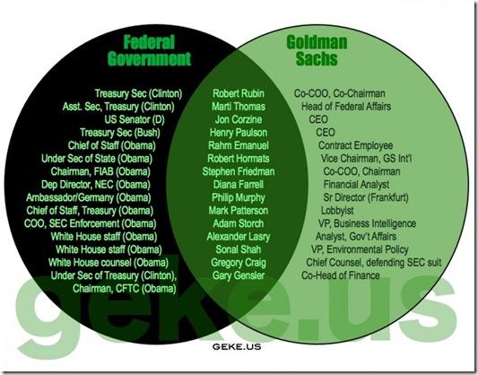 Govt Corruption - Goldman Sachs