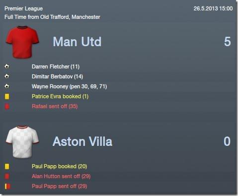 Aston Villa had no chance