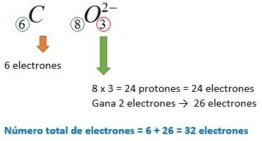 ejemplos de iones poliatomicos resueltos