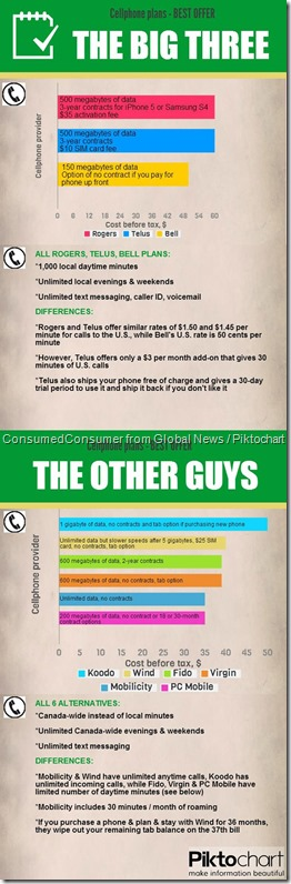 cellphone-data-plans-infographic