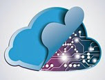 How-Does-Cloud-Computing-Work
