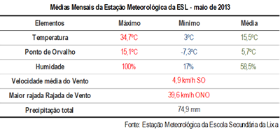 Médiasmaio2013