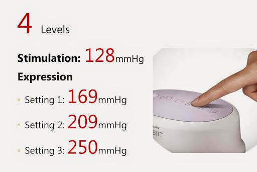 Philips AVENT SCF334 12 Comfort 4 Settings Efficiency Breast Pump Ratings 2015.jpg