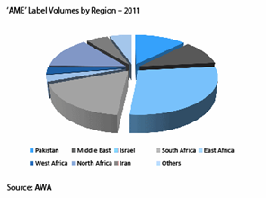 AME label bolumes by region