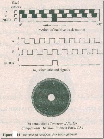 sensorsبدون-عنوان--9_07