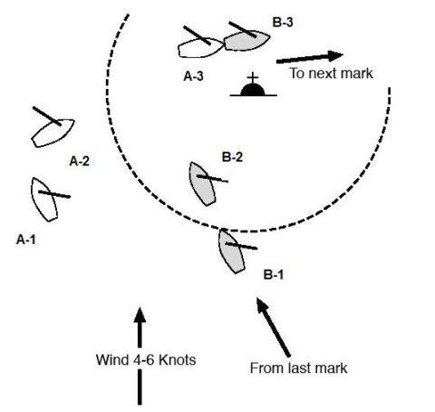 Case 2 diagram