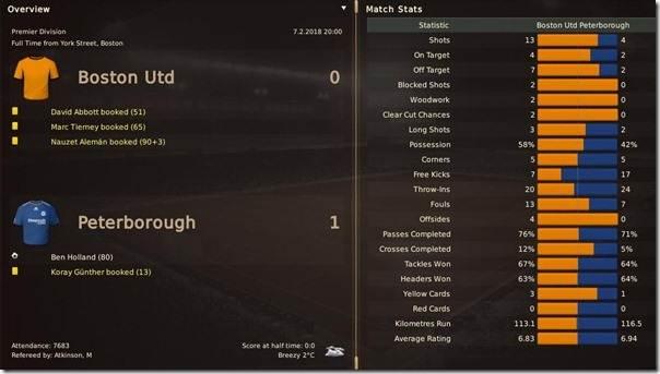 Boston United - Peterborough