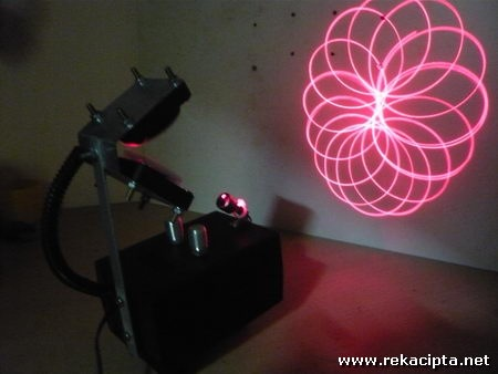 Rekacipta.net - Projektor Laser 22