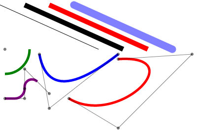 HTML5 Canvas Line and Curve