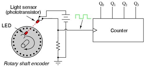 """Digital Down Counter Circuit : Application of synchronous """"up down counters vlsi"""