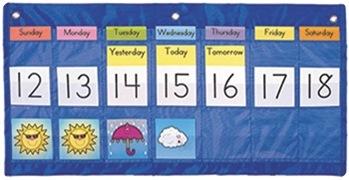 pocket chart  - Weather