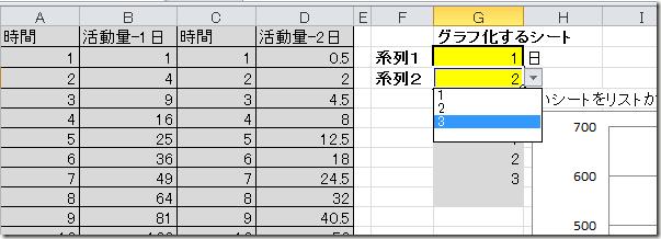 excel_graph_change_list_2item_control_exp1