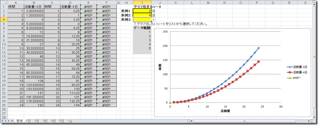 excel_graph_change_list_3item_control_exp4