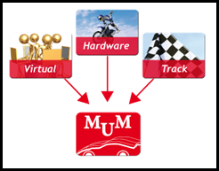 MUM virtual-hardware-track