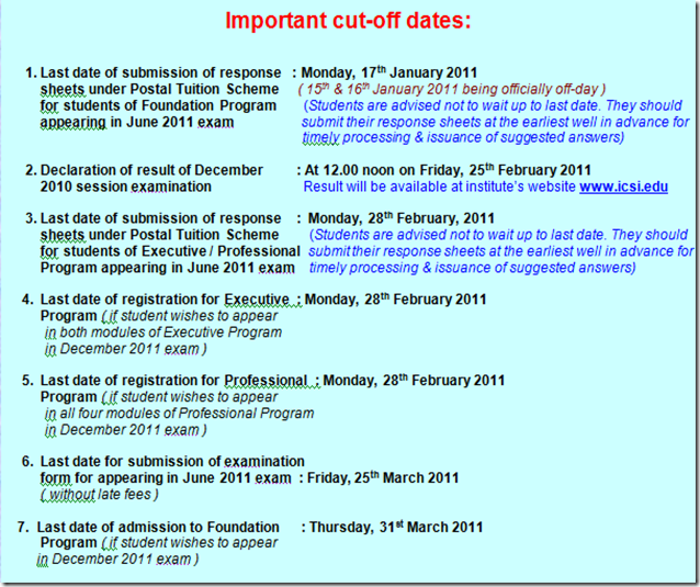 CS Course Cut off dates